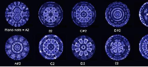 headline-cymatics-sound-healing
